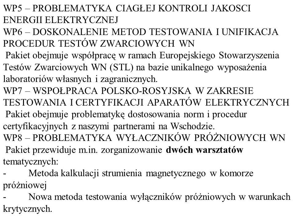 WP5 – PROBLEMATYKA CIAGŁEJ KONTROLI JAKOSCI ENERGII ELEKTRYCZNEJ WP6 – DOSKONALENIE METOD TESTOWANIA I UNIFIKACJA PROCEDUR TESTÓW ZWARCIOWYCH WN Pakie