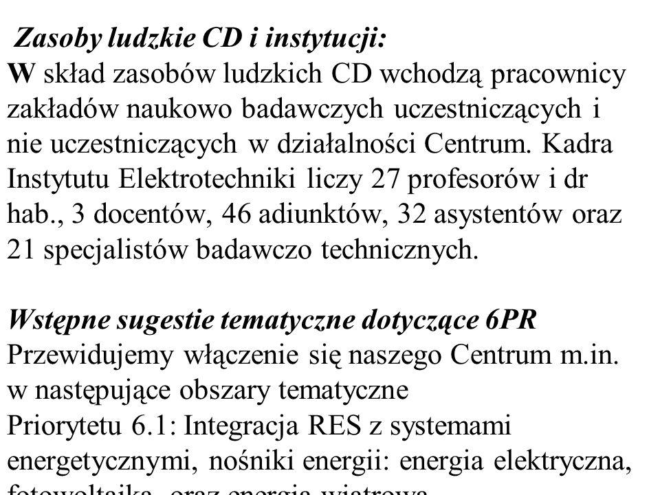 Zasoby ludzkie CD i instytucji: W skład zasobów ludzkich CD wchodzą pracownicy zakładów naukowo badawczych uczestniczących i nie uczestniczących w dzi