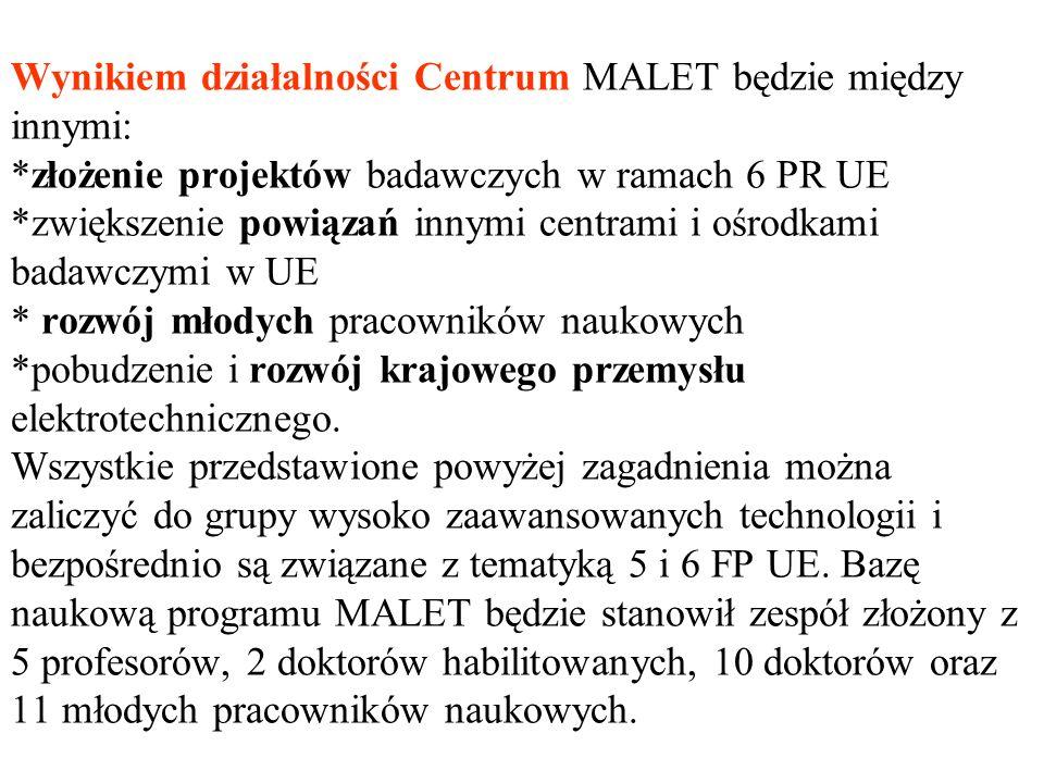 Wynikiem działalności Centrum MALET będzie między innymi: *złożenie projektów badawczych w ramach 6 PR UE *zwiększenie powiązań innymi centrami i ośro