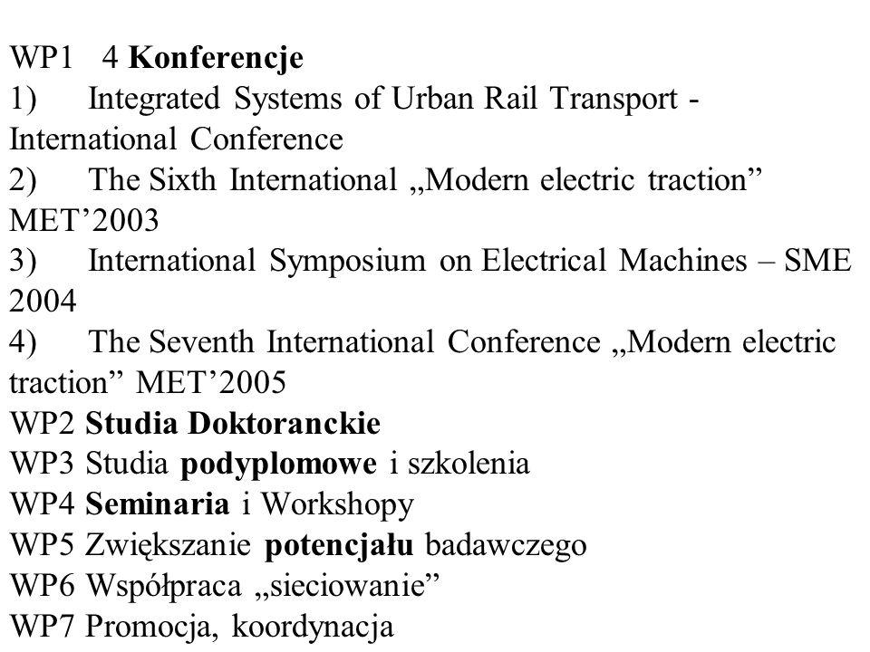 Wykaz Pakietów Roboczych CD (WP) WP1 4 Konferencje 1) Integrated Systems of Urban Rail Transport - International Conference 2) The Sixth International