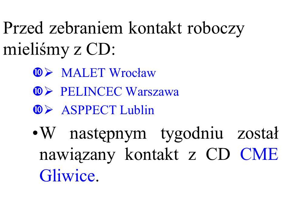 Przed zebraniem kontakt roboczy mieliśmy z CD: MALET Wrocław PELINCEC Warszawa ASPPECT Lublin W następnym tygodniu został nawiązany kontakt z CD CME G