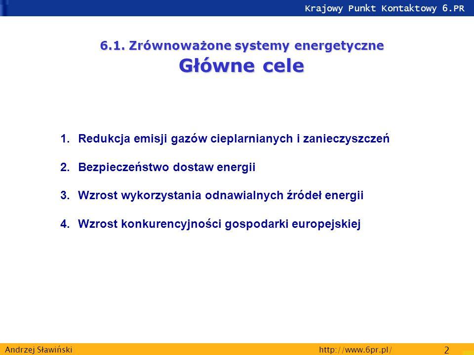 Krajowy Punkt Kontaktowy 6.PR http://www.6pr.pl/ 13 Andrzej Sławiński 6.1.