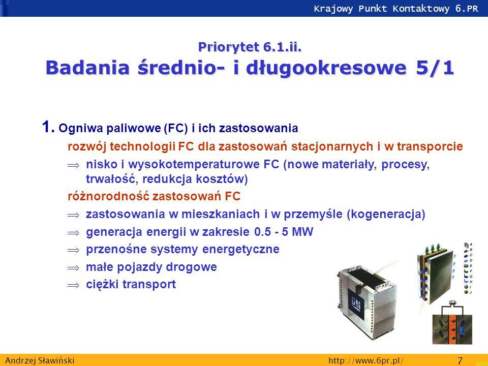 Krajowy Punkt Kontaktowy 6.PR http://www.6pr.pl/ 7 Andrzej Sławiński Priorytet 6.1.ii.