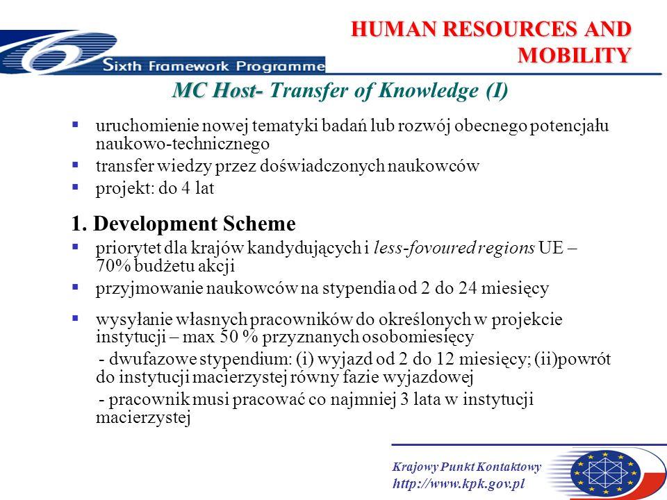 Krajowy Punkt Kontaktowy http://www.kpk.gov.pl HUMAN RESOURCES AND MOBILITY MC Host- MC Host- Transfer of Knowledge (I) uruchomienie nowej tematyki badań lub rozwój obecnego potencjału naukowo-technicznego transfer wiedzy przez doświadczonych naukowców projekt: do 4 lat 1.