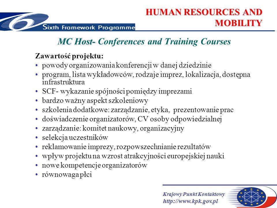 Krajowy Punkt Kontaktowy http://www.kpk.gov.pl HUMAN RESOURCES AND MOBILITY MC Host- MC Host- Conferences and Training Courses Zawartość projektu: powody organizowania konferencji w danej dziedzinie program, lista wykładowców, rodzaje imprez, lokalizacja, dostępna infrastruktura SCF- wykazanie spójności pomiędzy imprezami bardzo ważny aspekt szkoleniowy szkolenia dodatkowe: zarządzanie, etyka, prezentowanie prac doświadczenie organizatorów, CV osoby odpowiedzialnej zarządzanie: komitet naukowy, organizacyjny selekcja uczestników reklamowanie imprezy, rozpowszechnianie rezultatów wpływ projektu na wzrost atrakcyjności europejskiej nauki nowe kompetencje organizatorów równowaga płci