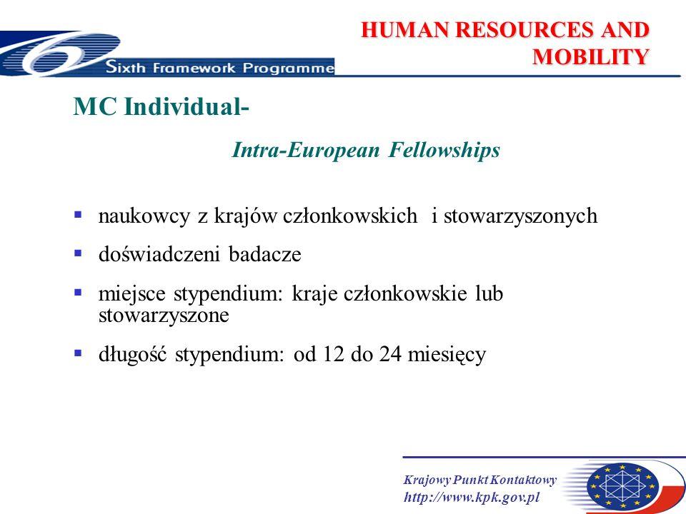 Krajowy Punkt Kontaktowy http://www.kpk.gov.pl HUMAN RESOURCES AND MOBILITY MC Individual- Intra-European Fellowships naukowcy z krajów członkowskich