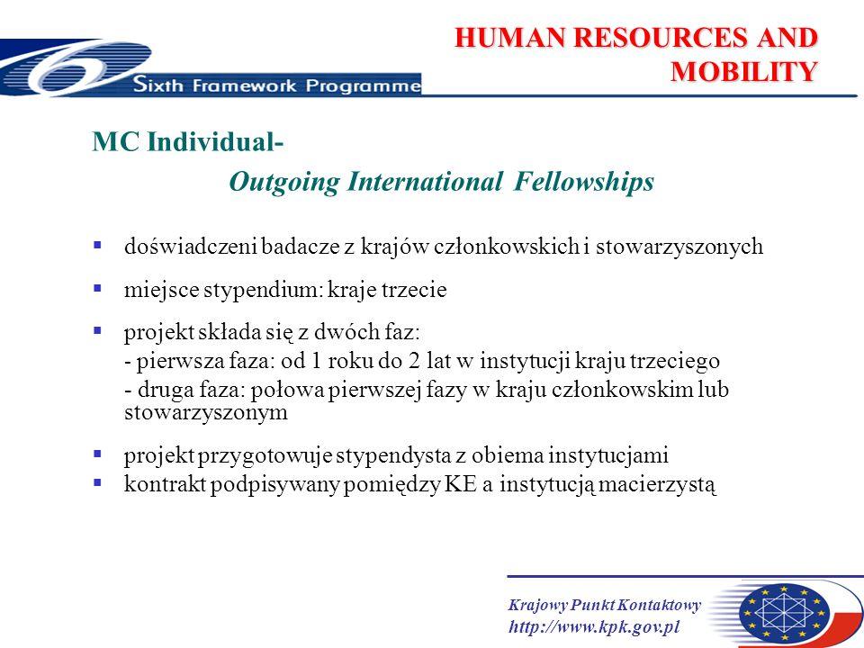 Krajowy Punkt Kontaktowy http://www.kpk.gov.pl HUMAN RESOURCES AND MOBILITY MC Individual- Outgoing International Fellowships doświadczeni badacze z krajów członkowskich i stowarzyszonych miejsce stypendium: kraje trzecie projekt składa się z dwóch faz: - pierwsza faza: od 1 roku do 2 lat w instytucji kraju trzeciego - druga faza: połowa pierwszej fazy w kraju członkowskim lub stowarzyszonym projekt przygotowuje stypendysta z obiema instytucjami kontrakt podpisywany pomiędzy KE a instytucją macierzystą