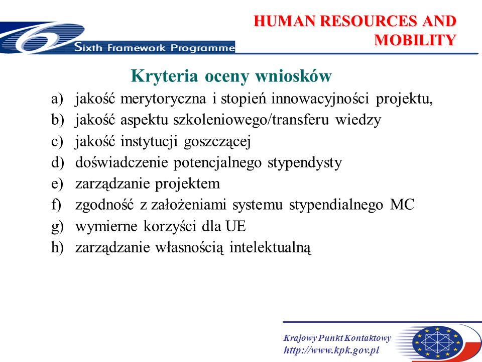 Krajowy Punkt Kontaktowy http://www.kpk.gov.pl HUMAN RESOURCES AND MOBILITY Kryteria oceny wniosków a)jakość merytoryczna i stopień innowacyjności pro