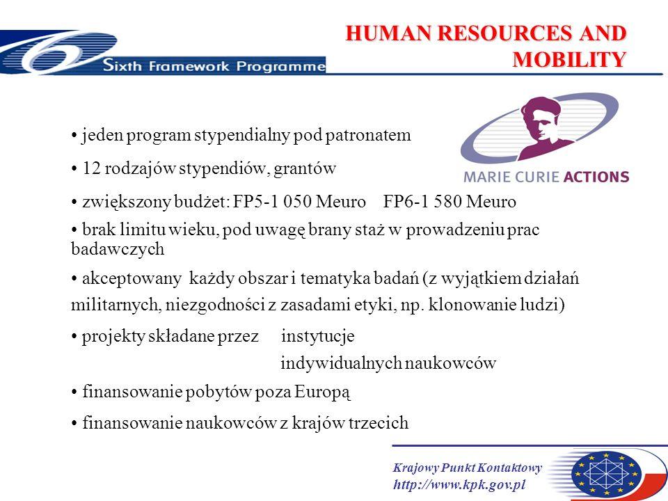 Krajowy Punkt Kontaktowy http://www.kpk.gov.pl HUMAN RESOURCES AND MOBILITY jeden program stypendialny pod patronatem 12 rodzajów stypendiów, grantów