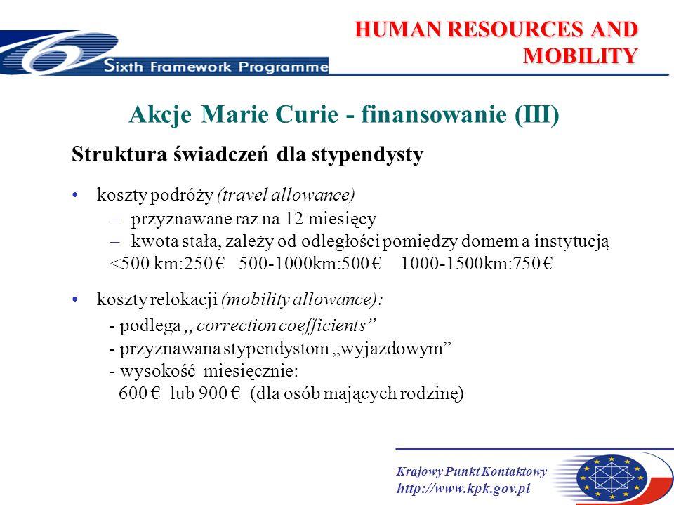Krajowy Punkt Kontaktowy http://www.kpk.gov.pl HUMAN RESOURCES AND MOBILITY Akcje Marie Curie - finansowanie (III) Struktura świadczeń dla stypendysty koszty podróży (travel allowance) –przyznawane raz na 12 miesięcy –kwota stała, zależy od odległości pomiędzy domem a instytucją <500 km:250 500-1000km:500 1000-1500km:750 koszty relokacji (mobility allowance): - podlega correction coefficients - przyznawana stypendystom wyjazdowym - wysokość miesięcznie: 600 lub 900 (dla osób mających rodzinę)