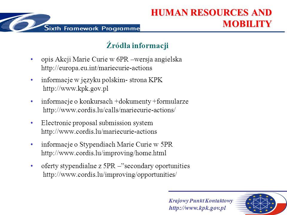 Krajowy Punkt Kontaktowy http://www.kpk.gov.pl HUMAN RESOURCES AND MOBILITY Źródła informacji opis Akcji Marie Curie w 6PR –wersja angielska http://europa.eu.int/mariecurie-actions informacje w języku polskim- strona KPK http://www.kpk.gov.pl informacje o konkursach +dokumenty +formularze http://www.cordis.lu/calls/mariecurie-actions/ Electronic proposal submission system http://www.cordis.lu/mariecurie-actions informacje o Stypendiach Marie Curie w 5PR http://www.cordis.lu/improving/home.html oferty stypendialne z 5PR –secondary oportunities http://www.cordis.lu/improving/opportunities/
