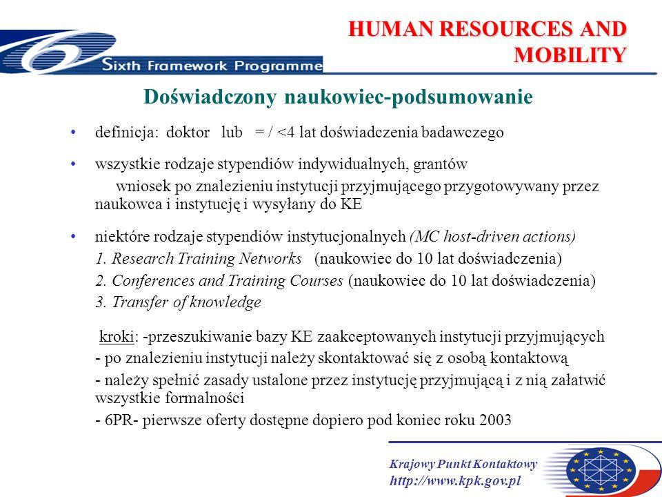 Krajowy Punkt Kontaktowy http://www.kpk.gov.pl HUMAN RESOURCES AND MOBILITY Doświadczony naukowiec-podsumowanie definicja: doktor lub = / <4 lat doświadczenia badawczego wszystkie rodzaje stypendiów indywidualnych, grantów wniosek po znalezieniu instytucji przyjmującego przygotowywany przez naukowca i instytucję i wysyłany do KE niektóre rodzaje stypendiów instytucjonalnych (MC host-driven actions) 1.