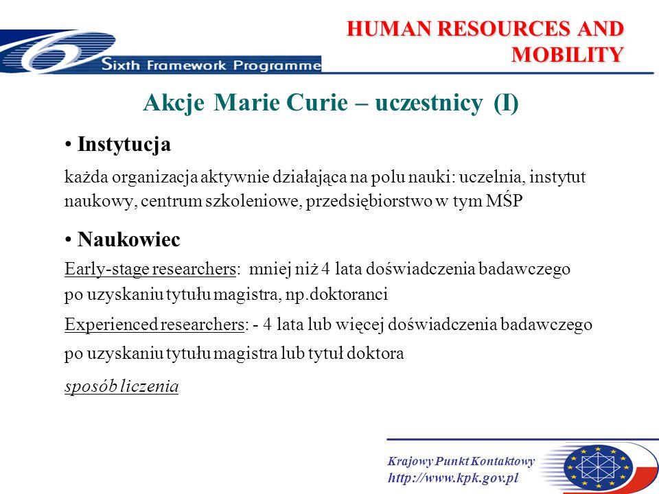 Krajowy Punkt Kontaktowy http://www.kpk.gov.pl HUMAN RESOURCES AND MOBILITY Akcje Marie Curie – uczestnicy (I) Instytucja każda organizacja aktywnie działająca na polu nauki: uczelnia, instytut naukowy, centrum szkoleniowe, przedsiębiorstwo w tym MŚP Naukowiec Early-stage researchers: mniej niż 4 lata doświadczenia badawczego po uzyskaniu tytułu magistra, np.doktoranci Experienced researchers: - 4 lata lub więcej doświadczenia badawczego po uzyskaniu tytułu magistra lub tytuł doktora sposób liczenia
