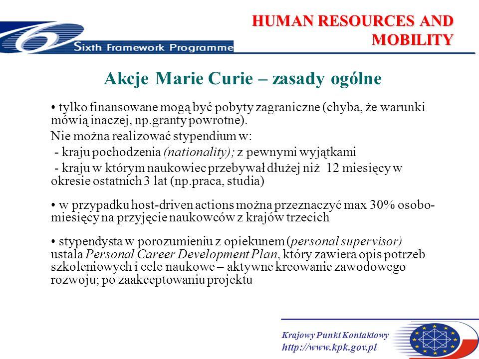 Krajowy Punkt Kontaktowy http://www.kpk.gov.pl HUMAN RESOURCES AND MOBILITY Akcje Marie Curie – zasady ogólne tylko finansowane mogą być pobyty zagran