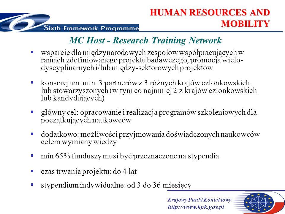 Krajowy Punkt Kontaktowy http://www.kpk.gov.pl HUMAN RESOURCES AND MOBILITY MC Host - Research Training Network wsparcie dla międzynarodowych zespołów współpracujących w ramach zdefiniowanego projektu badawczego, promocja wielo- dyscyplinarnych i/lub między-sektorowych projektów konsorcjum: min.