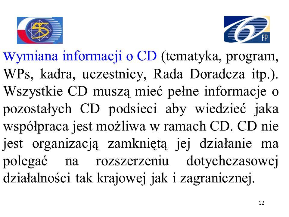 12 w ymiana informacji o CD (tematyka, program, WPs, kadra, uczestnicy, Rada Doradcza itp.). Wszystkie CD muszą mieć pełne informacje o pozostałych CD