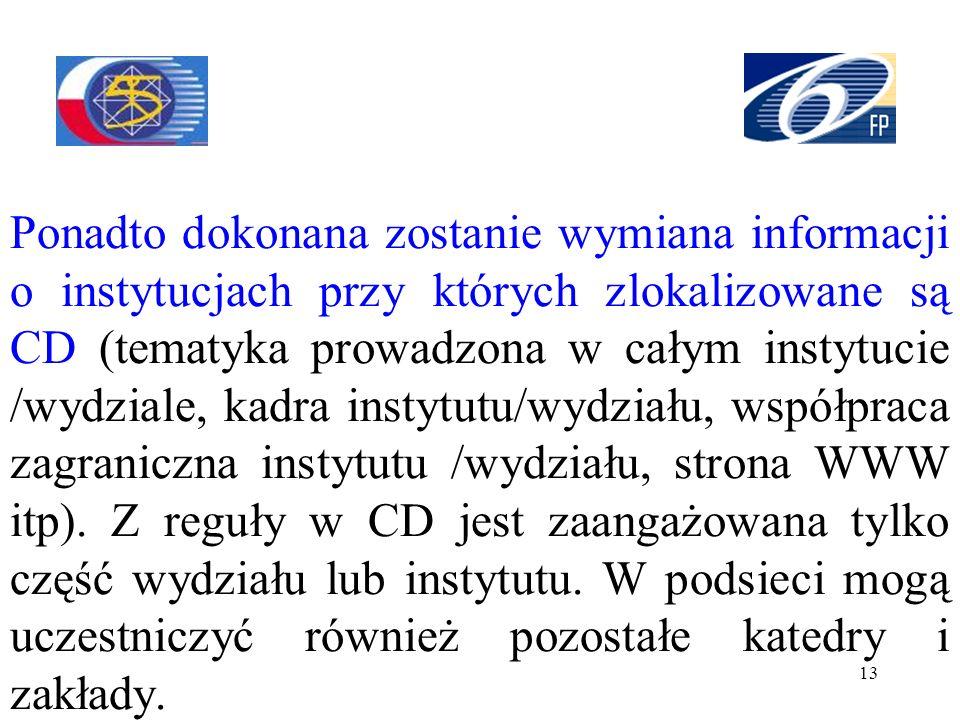 13 Ponadto dokonana zostanie wymiana informacji o instytucjach przy których zlokalizowane są CD (tematyka prowadzona w całym instytucie /wydziale, kad