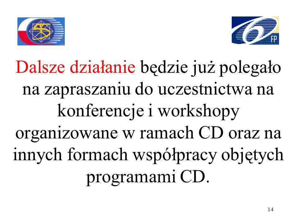 14 Dalsze działanie będzie już polegało na zapraszaniu do uczestnictwa na konferencje i workshopy organizowane w ramach CD oraz na innych formach wspó