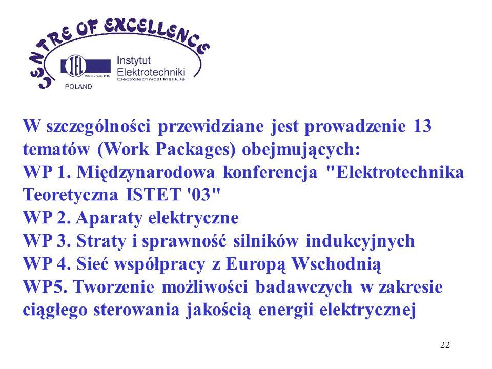 22 W szczególności przewidziane jest prowadzenie 13 tematów (Work Packages) obejmujących: WP 1. Międzynarodowa konferencja