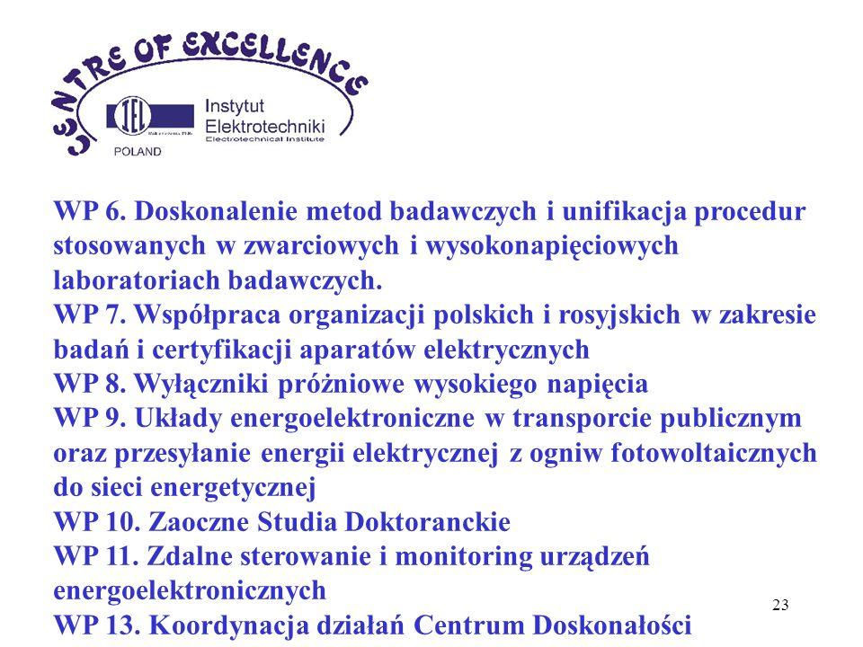 23 WP 6. Doskonalenie metod badawczych i unifikacja procedur stosowanych w zwarciowych i wysokonapięciowych laboratoriach badawczych. WP 7. Współpraca