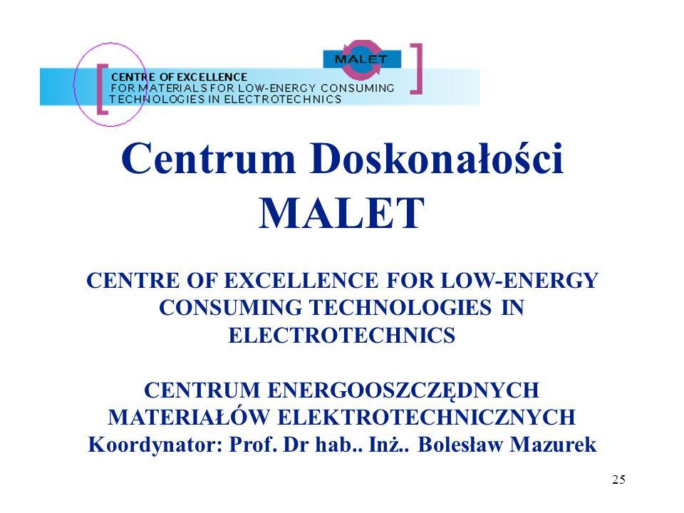 25 Centrum Doskonałości MALET CENTRE OF EXCELLENCE FOR LOW-ENERGY CONSUMING TECHNOLOGIES IN ELECTROTECHNICS CENTRUM ENERGOOSZCZĘDNYCH MATERIAŁÓW ELEKT