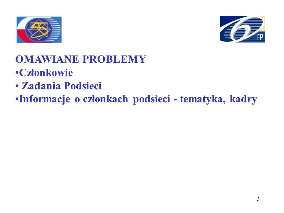 3 OMAWIANE PROBLEMY Członkowie Zadania Podsieci Informacje o członkach podsieci - tematyka, kadry