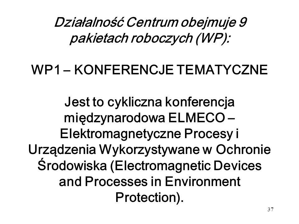 37 Działalność Centrum obejmuje 9 pakietach roboczych (WP): WP1 – KONFERENCJE TEMATYCZNE Jest to cykliczna konferencja międzynarodowa ELMECO – Elektro