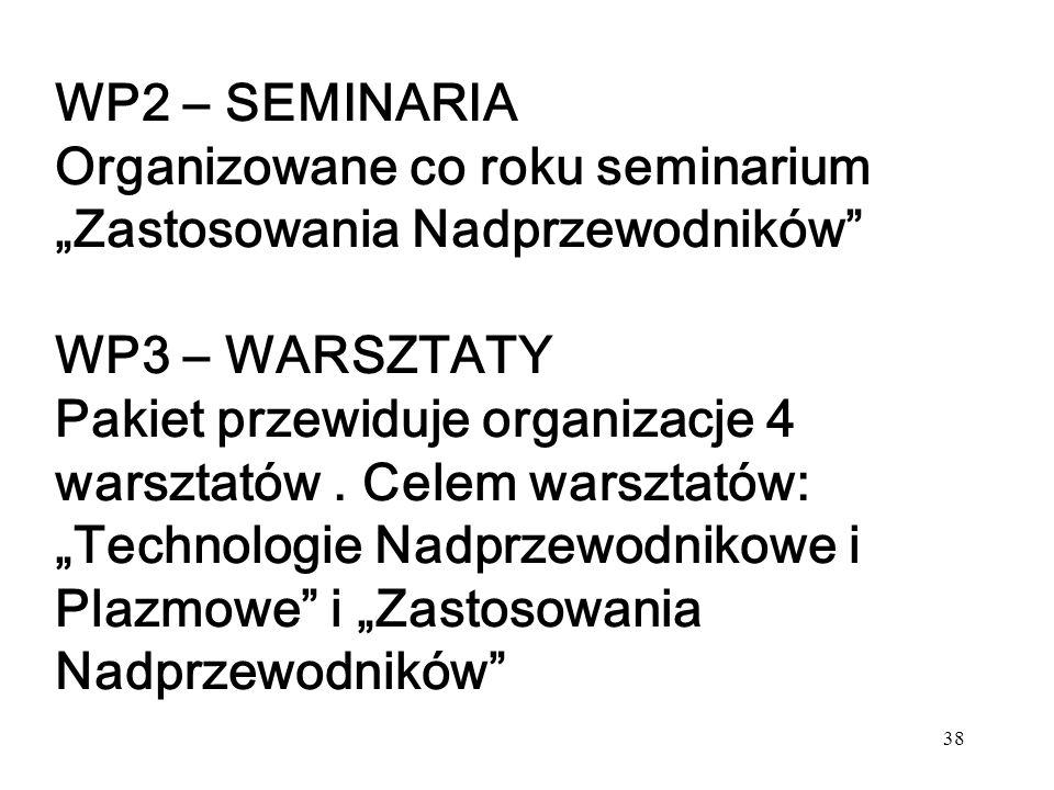 38 WP2 – SEMINARIA Organizowane co roku seminarium Zastosowania Nadprzewodników WP3 – WARSZTATY Pakiet przewiduje organizacje 4 warsztatów. Celem wars
