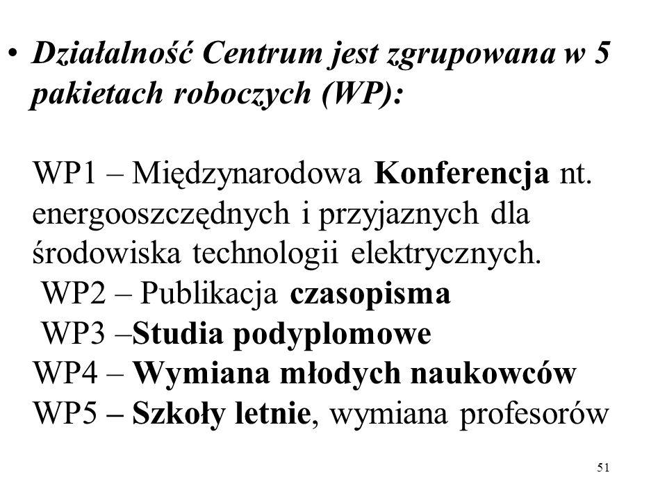 51 Działalność Centrum jest zgrupowana w 5 pakietach roboczych (WP): WP1 – Międzynarodowa Konferencja nt. energooszczędnych i przyjaznych dla środowis