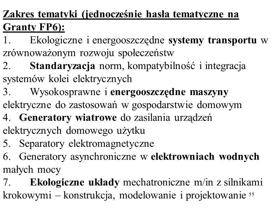 55 Zakres tematyki (jednocześnie hasła tematyczne na Granty FP6): 1. Ekologiczne i energooszczędne systemy transportu w zrównoważonym rozwoju społecze