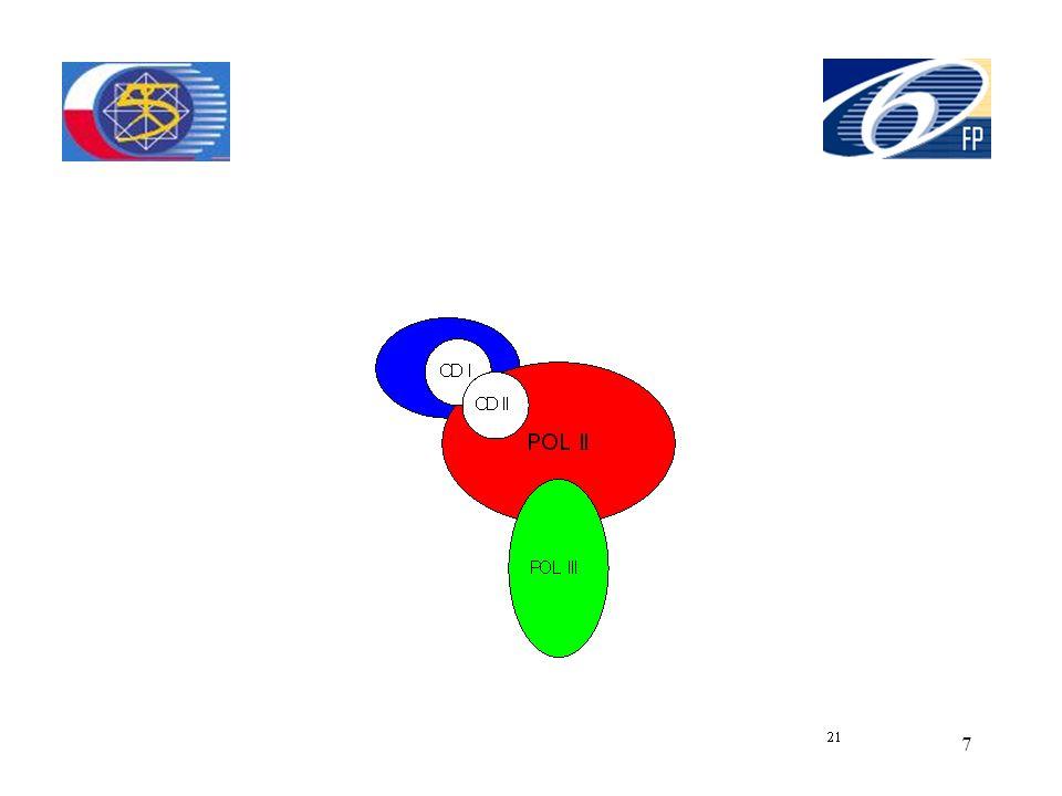48 CELE I KIERUNKI DZIAŁANIA CENTRUM c entrum ma na celu prowadzenie badań oraz wymianę doświadczeń w zakresie modelowania komputerowego procesów elektrotechnologicznych, szczególnie: grzejnictwa elektrycznego, magnetohydrodynamiki, przy użyciu zaawansowanych metod obliczeniowych, dla racjonalizacji zużycia energii i promowania technologii energooszczędnych.