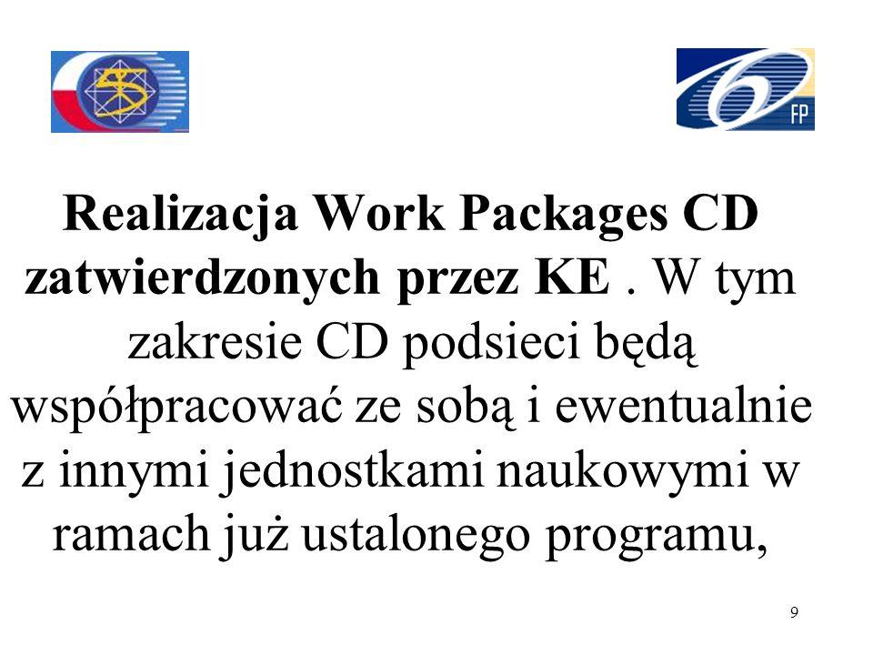9 Realizacja Work Packages CD zatwierdzonych przez KE. W tym zakresie CD podsieci będą współpracować ze sobą i ewentualnie z innymi jednostkami naukow