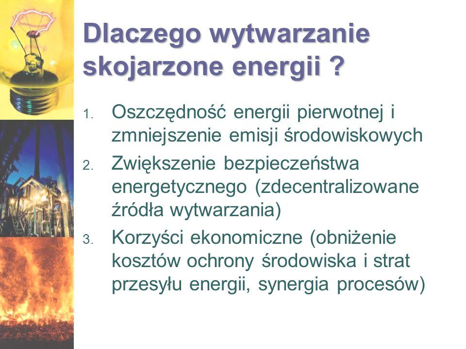 Dlaczego wytwarzanie skojarzone energii ? 1. Oszczędność energii pierwotnej i zmniejszenie emisji środowiskowych 2. Zwiększenie bezpieczeństwa energet