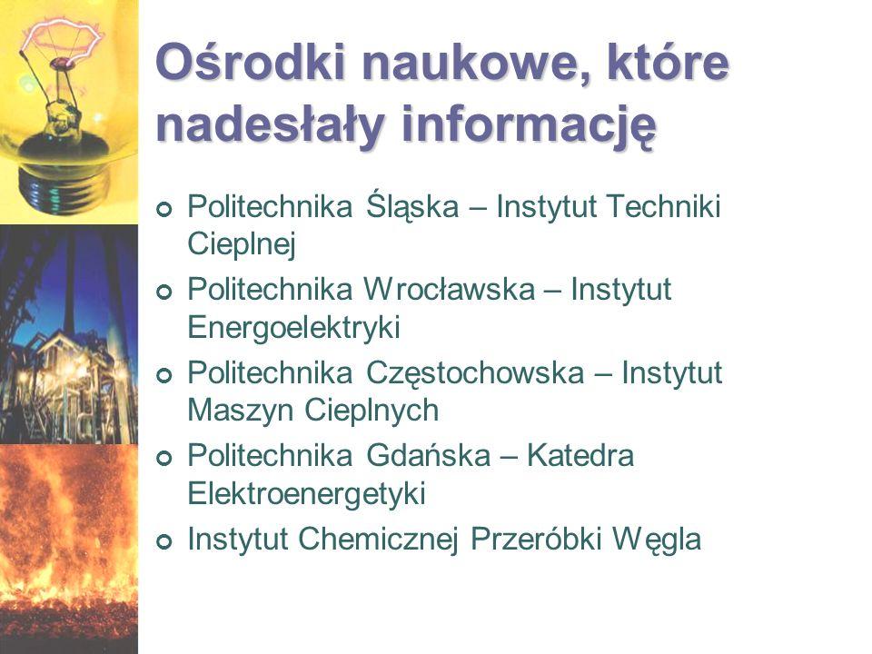 Ośrodki naukowe, które nadesłały informację Politechnika Śląska – Instytut Techniki Cieplnej Politechnika Wrocławska – Instytut Energoelektryki Polite