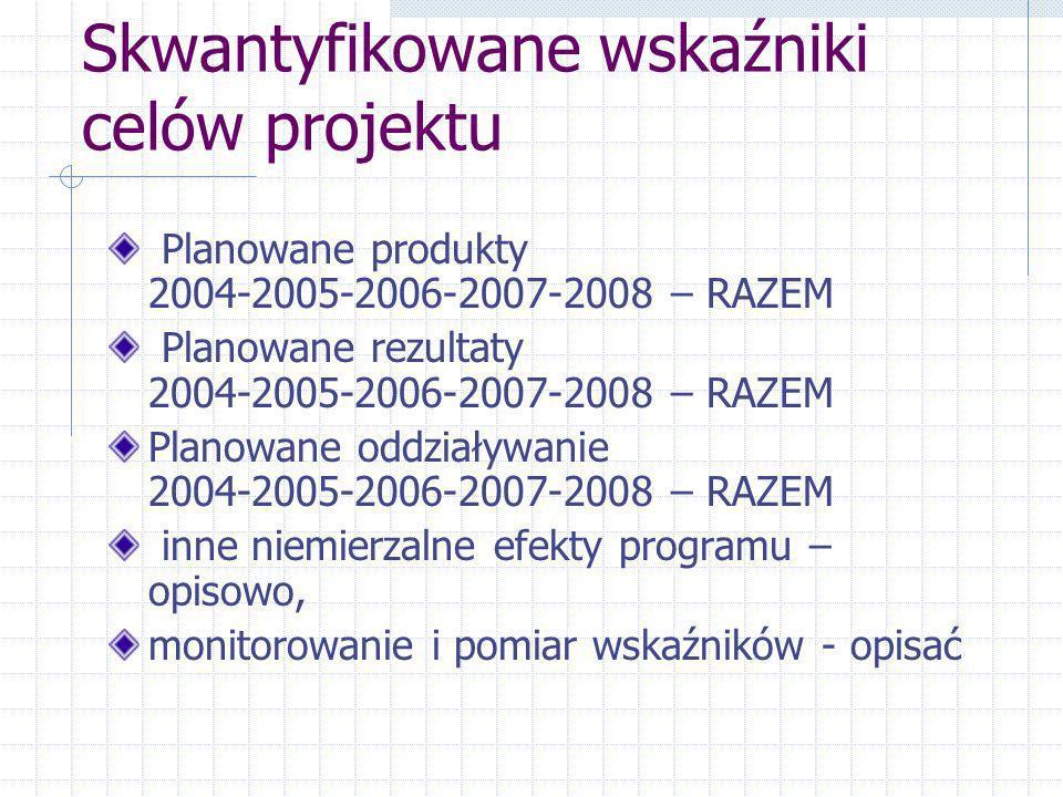 Skwantyfikowane wskaźniki celów projektu Planowane produkty 2004-2005-2006-2007-2008 – RAZEM Planowane rezultaty 2004-2005-2006-2007-2008 – RAZEM Planowane oddziaływanie 2004-2005-2006-2007-2008 – RAZEM inne niemierzalne efekty programu – opisowo, monitorowanie i pomiar wskaźników - opisać