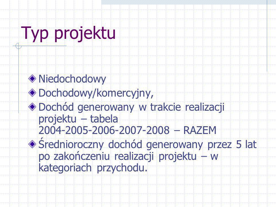 Typ projektu Niedochodowy Dochodowy/komercyjny, Dochód generowany w trakcie realizacji projektu – tabela 2004-2005-2006-2007-2008 – RAZEM Średnioroczny dochód generowany przez 5 lat po zakończeniu realizacji projektu – w kategoriach przychodu.