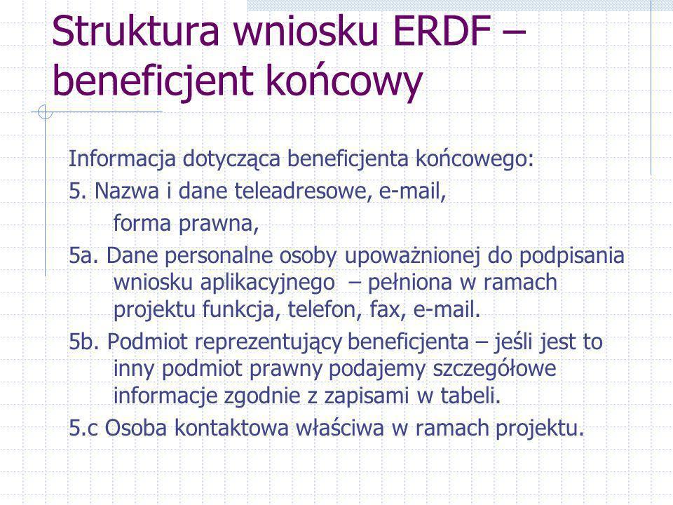 Potrzeba uzyskania wsparcia z ERDF – uzasadnienie wybranej opcji A – zostanie zrealizowany w terminie i zakresie opisanym we wniosku, B – zostanie zrealizowany, ale w ograniczonym zakresie, C- zostanie zrealizowany, ale w późniejszym terminie, D – zostanie zrealizowany ale w ograniczonym zakresie i późniejszym terminie, C – Nie zostanie zrealizowany w ogóle