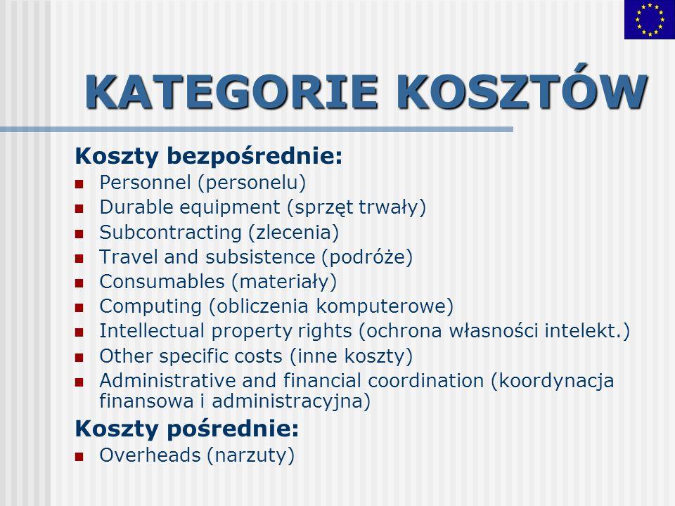 KATEGORIE KOSZTÓW Koszty bezpośrednie: Personnel (personelu) Durable equipment (sprzęt trwały) Subcontracting (zlecenia) Travel and subsistence (podró
