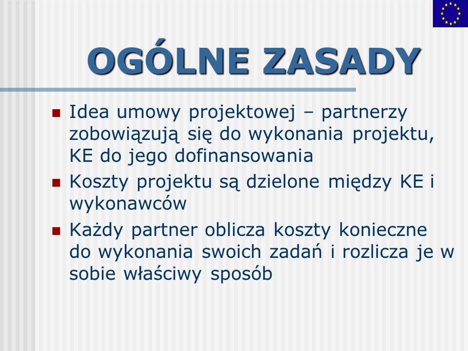 OGÓLNE ZASADY Idea umowy projektowej – partnerzy zobowiązują się do wykonania projektu, KE do jego dofinansowania Koszty projektu są dzielone między K