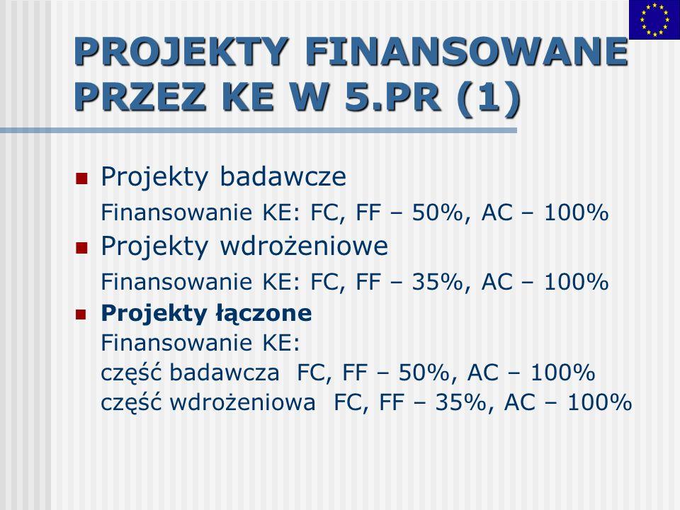 PROJEKTY FINANSOWANE PRZEZ KE W 5.PR (1) Projekty badawcze Finansowanie KE: FC, FF – 50%, AC – 100% Projekty wdrożeniowe Finansowanie KE: FC, FF – 35%, AC – 100% Projekty łączone Finansowanie KE: część badawcza FC, FF – 50%, AC – 100% część wdrożeniowa FC, FF – 35%, AC – 100%