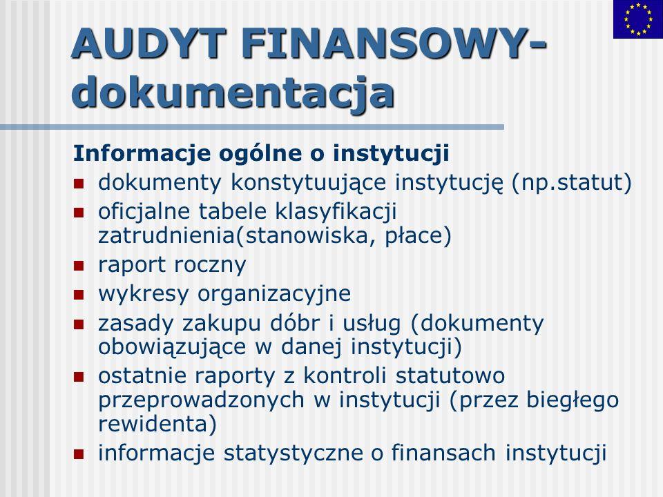 AUDYT FINANSOWY- dokumentacja Informacje ogólne o instytucji dokumenty konstytuujące instytucję (np.statut) oficjalne tabele klasyfikacji zatrudnienia