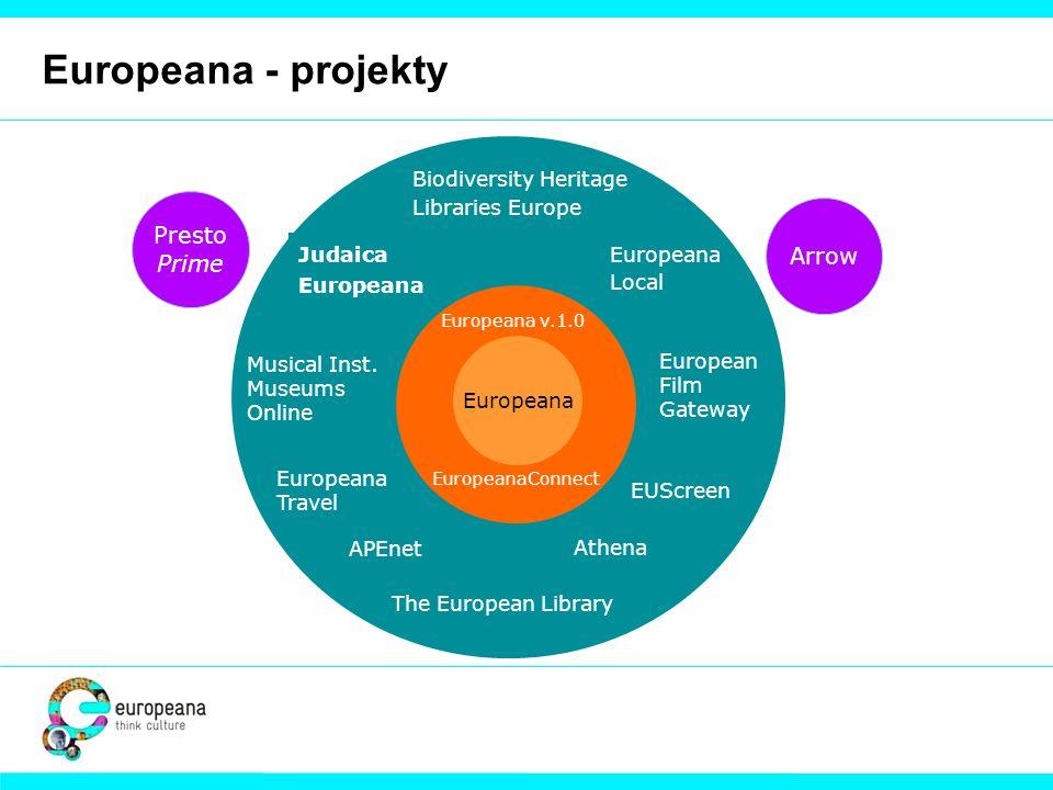 Europeana - projekty Athena APEnet Biodiversity Heritage Libraries Europe EUScreen European Film Gateway Europeana Local Europeana Travel Musical Inst