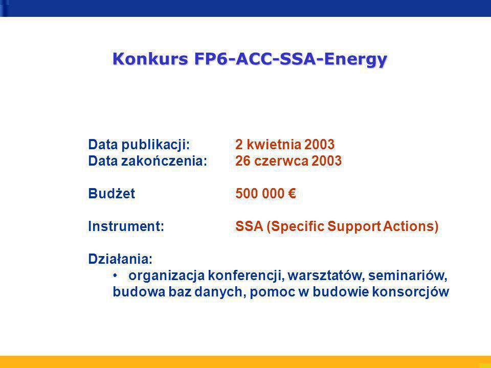 Konkurs FP6-ACC-SSA-Energy Data publikacji:2 kwietnia 2003 Data zakończenia:26 czerwca 2003 Budżet 500 000 Instrument:SSA (Specific Support Actions) Działania: organizacja konferencji, warsztatów, seminariów, budowa baz danych, pomoc w budowie konsorcjów