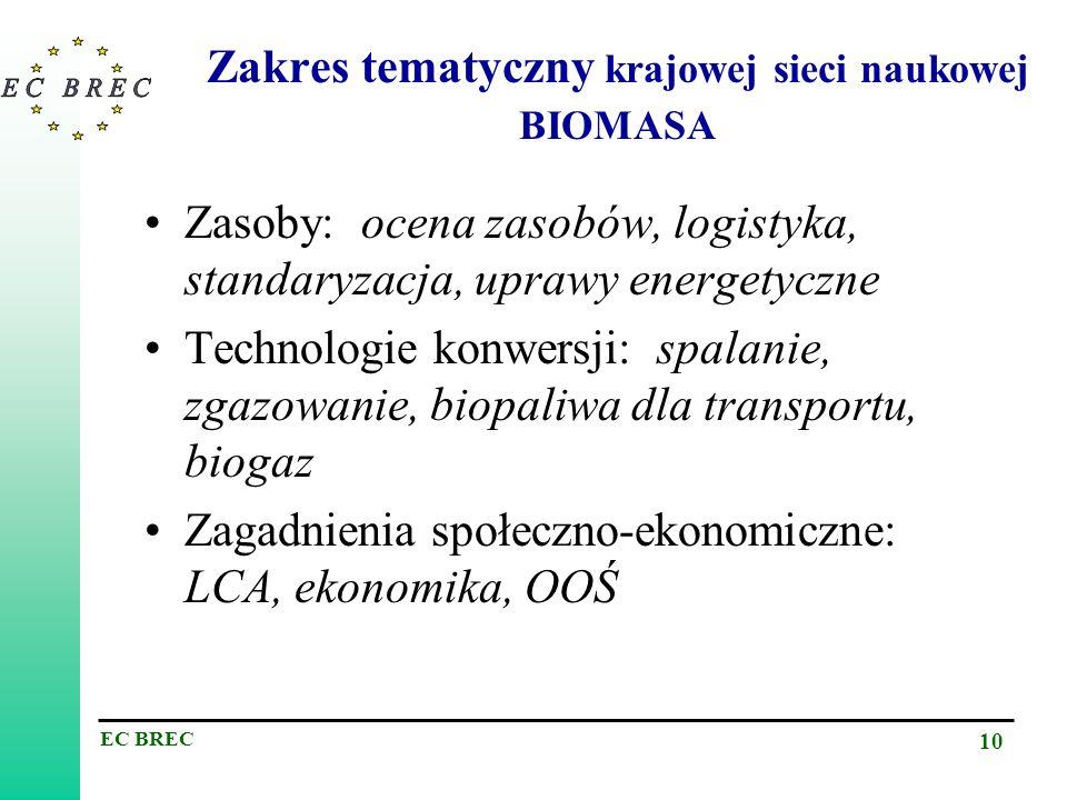 EC BREC 10 Zakres tematyczny krajowej sieci naukowej BIOMASA Zasoby: ocena zasobów, logistyka, standaryzacja, uprawy energetyczne Technologie konwersj