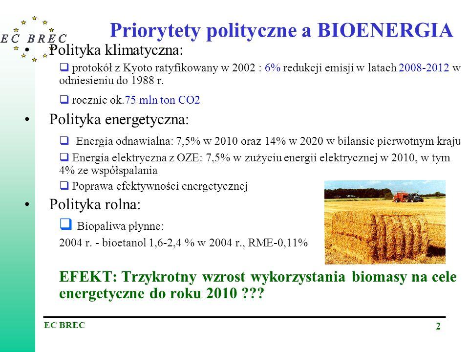 EC BREC 3 Wykorzystanie bioenergii- możliwości krótkookresowe i średniookresowe problemy WSPÓŁSPALANIE (biomasa+węgiel), duża skala, elektrociepłownie, elektrociepłownie CIEPŁOWNIE NA BIOMASĘ (gospodarka komunalna) CHP (mała i średnia skala, elektrociepłownie zawodowe, przemysł, gospodarka komunalna) TRANSPORT (biodiesel, bioetanol, biowodór) Problem!: tworzenie rynku biopaliw BIOGAZ (rolniczy) ZGAZOWANIE BIOMASY Problem!: dojrzałość rynkowa technologii