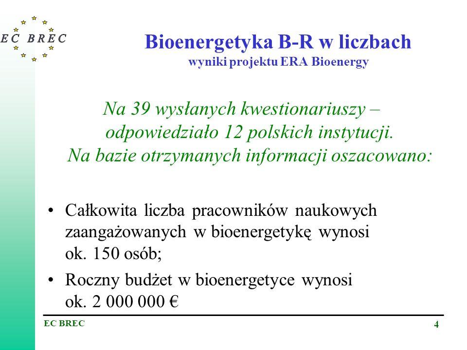 EC BREC 4 Bioenergetyka B-R w liczbach wyniki projektu ERA Bioenergy Na 39 wysłanych kwestionariuszy – odpowiedziało 12 polskich instytucji. Na bazie