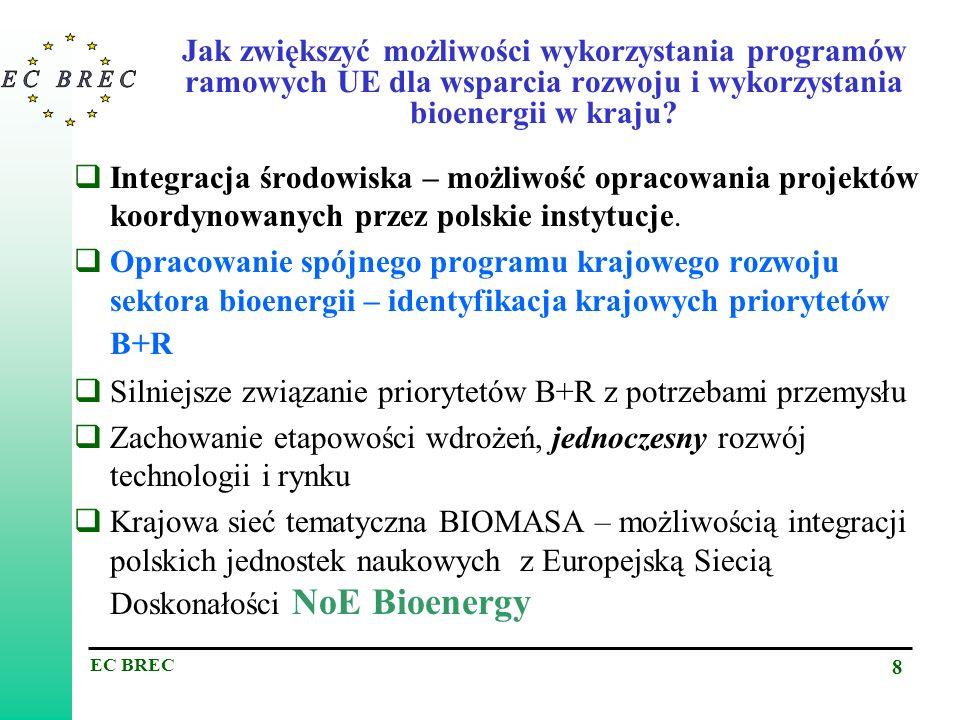 EC BREC 9 Cel: Integracja środowiska Włączenie do europejskiej sieci doskonałości w 6 PR w obszarze BIOENERGIA Efekt – przygotowanie polskiego zintegrowanego projektu wspierającego krajową produkcję biopaliw i krajowy przemysł Cel: Opracowanie dla Rządu programu badawczo-rozwojowego (projekt zamawiany) w obszarze BIOENERGIA, identyfikacja krótko i długoterminowych priorytetów, wspomaganie tworzenia polityki naukowej, przemysłowej, rolnej i środowiskowej w tym zakresie Efekt – harmonizacja polityki krajowej i polityki Unii Europejskiej w tym zakresie, identyfikacja możliwych do uzyskania efektów synergicznych Krajowa sieć naukowa BIOMASA