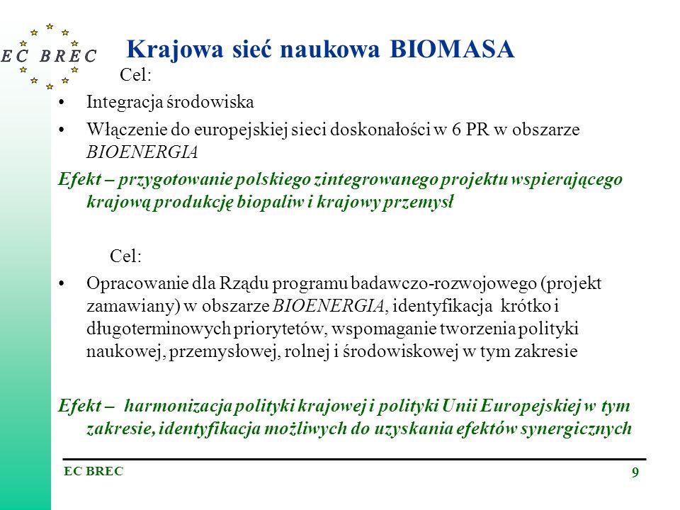 EC BREC 10 Zakres tematyczny krajowej sieci naukowej BIOMASA Zasoby: ocena zasobów, logistyka, standaryzacja, uprawy energetyczne Technologie konwersji: spalanie, zgazowanie, biopaliwa dla transportu, biogaz Zagadnienia społeczno-ekonomiczne: LCA, ekonomika, OOŚ