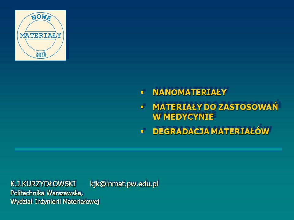 K.J.KURZYDŁOWSKI kjk@inmat.pw.edu.pl Politechnika Warszawska, Wydział Inżynierii Materiałowej K.J.KURZYDŁOWSKI kjk@inmat.pw.edu.pl Politechnika Warsza