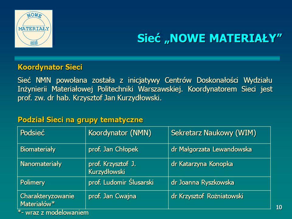 10 Sieć NOWE MATERIAŁY Koordynator Sieci Sieć NMN powołana została z inicjatywy Centrów Doskonałości Wydziału Inżynierii Materiałowej Politechniki War